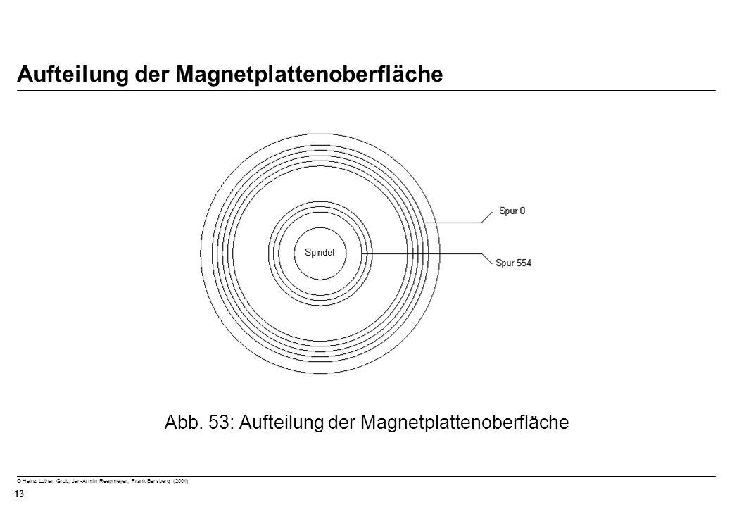 © Heinz Lothar Grob, Jan-Armin Reepmeyer, Frank Bensberg (2004) 13 Aufteilung der Magnetplattenoberfläche Abb. 53: Aufteilung der Magnetplattenoberflä