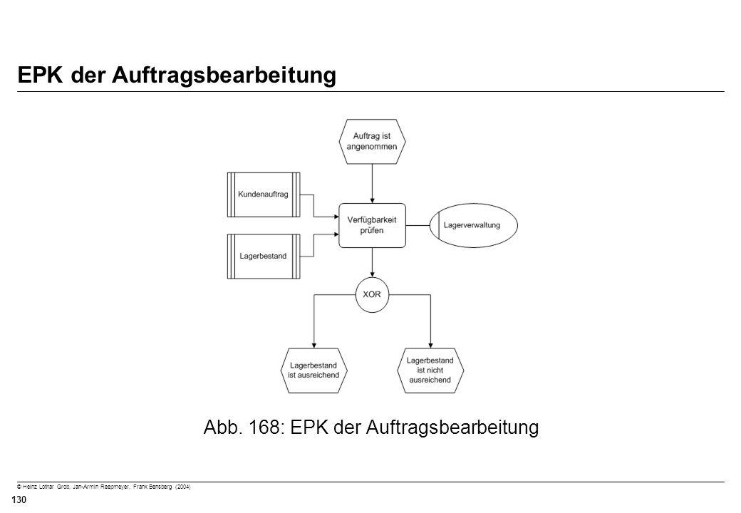 © Heinz Lothar Grob, Jan-Armin Reepmeyer, Frank Bensberg (2004) 130 EPK der Auftragsbearbeitung Abb. 168: EPK der Auftragsbearbeitung