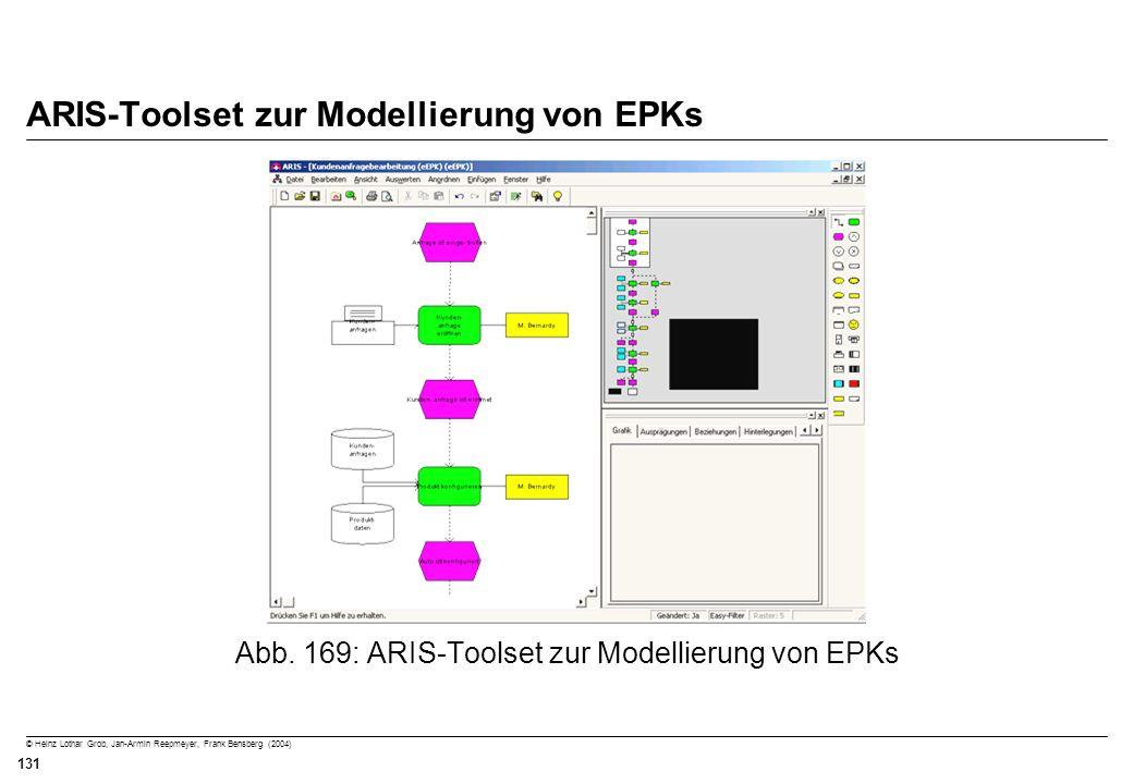 © Heinz Lothar Grob, Jan-Armin Reepmeyer, Frank Bensberg (2004) 131 ARIS-Toolset zur Modellierung von EPKs Abb. 169: ARIS-Toolset zur Modellierung von
