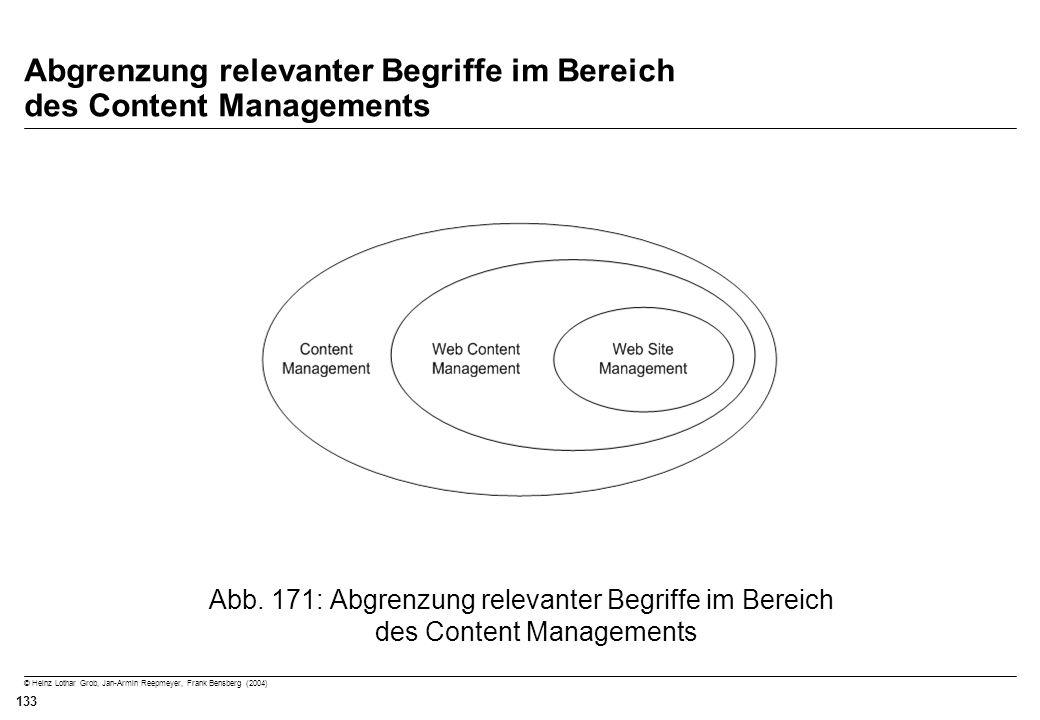 © Heinz Lothar Grob, Jan-Armin Reepmeyer, Frank Bensberg (2004) 133 Abgrenzung relevanter Begriffe im Bereich des Content Managements Abb. 171: Abgren