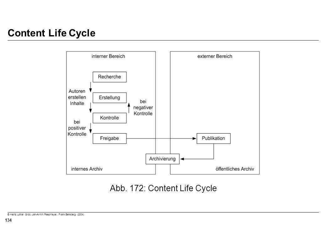 © Heinz Lothar Grob, Jan-Armin Reepmeyer, Frank Bensberg (2004) 134 Content Life Cycle Abb. 172: Content Life Cycle