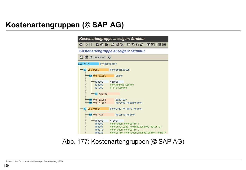 © Heinz Lothar Grob, Jan-Armin Reepmeyer, Frank Bensberg (2004) 139 Kostenartengruppen (© SAP AG) Abb. 177: Kostenartengruppen (© SAP AG)