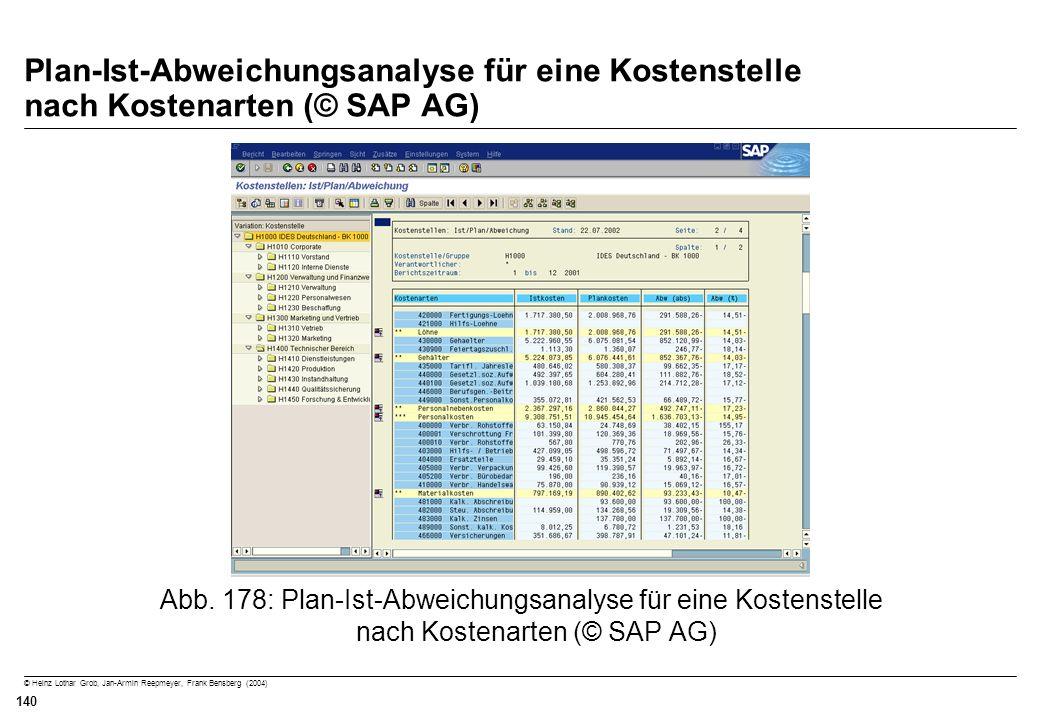 © Heinz Lothar Grob, Jan-Armin Reepmeyer, Frank Bensberg (2004) 140 Plan-Ist-Abweichungsanalyse für eine Kostenstelle nach Kostenarten (© SAP AG) Abb.