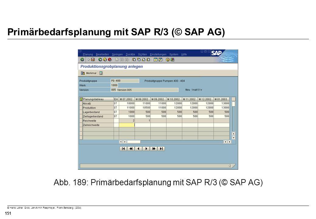 © Heinz Lothar Grob, Jan-Armin Reepmeyer, Frank Bensberg (2004) 151 Primärbedarfsplanung mit SAP R/3 (© SAP AG) Abb. 189: Primärbedarfsplanung mit SAP