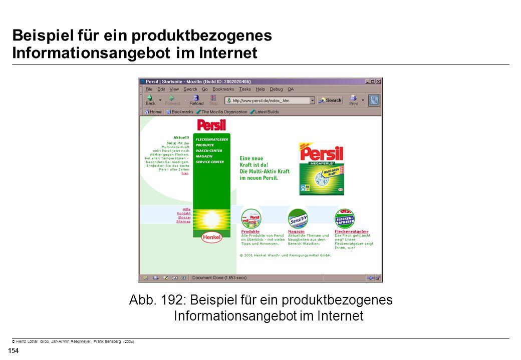 © Heinz Lothar Grob, Jan-Armin Reepmeyer, Frank Bensberg (2004) 154 Beispiel für ein produktbezogenes Informationsangebot im Internet Abb. 192: Beispi