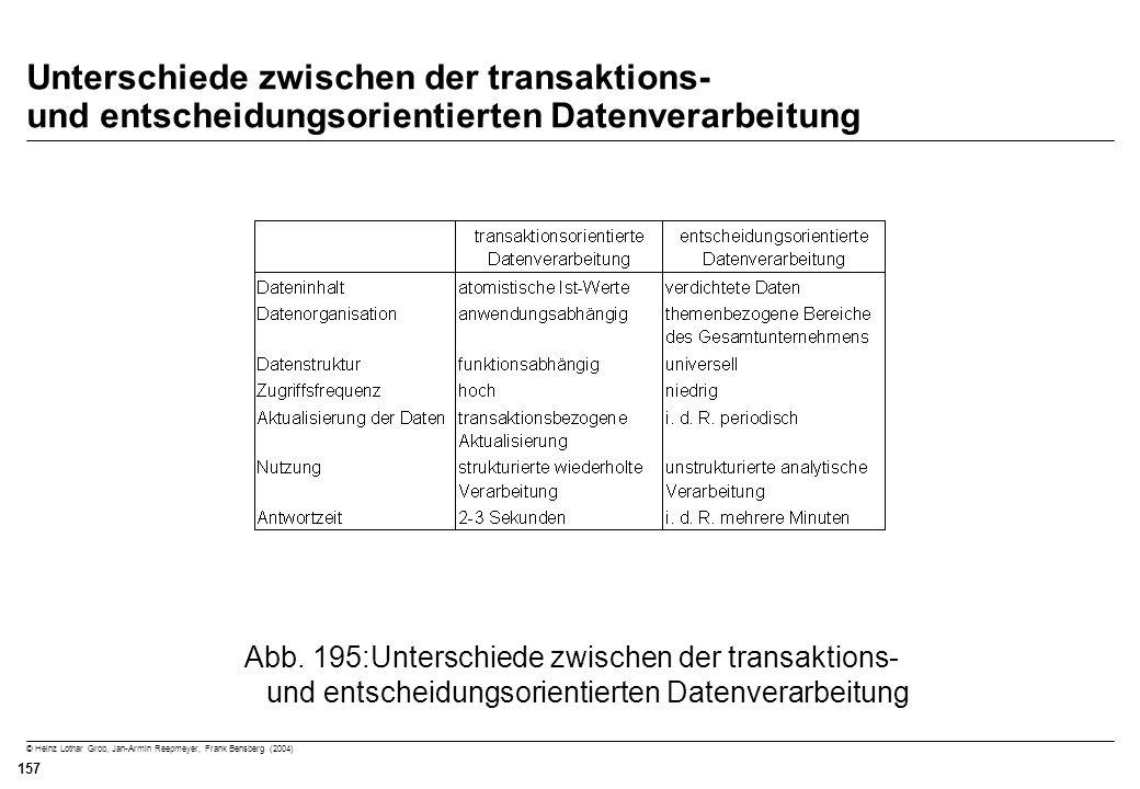© Heinz Lothar Grob, Jan-Armin Reepmeyer, Frank Bensberg (2004) 157 Unterschiede zwischen der transaktions- und entscheidungsorientierten Datenverarbe