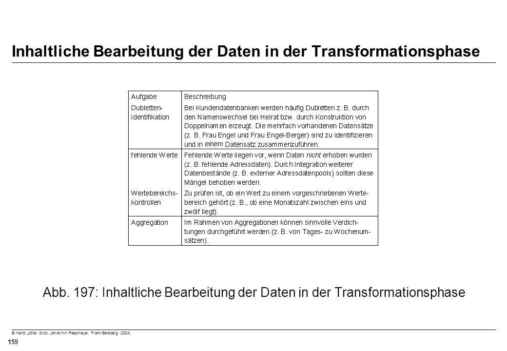 © Heinz Lothar Grob, Jan-Armin Reepmeyer, Frank Bensberg (2004) 159 Inhaltliche Bearbeitung der Daten in der Transformationsphase Abb. 197: Inhaltlich