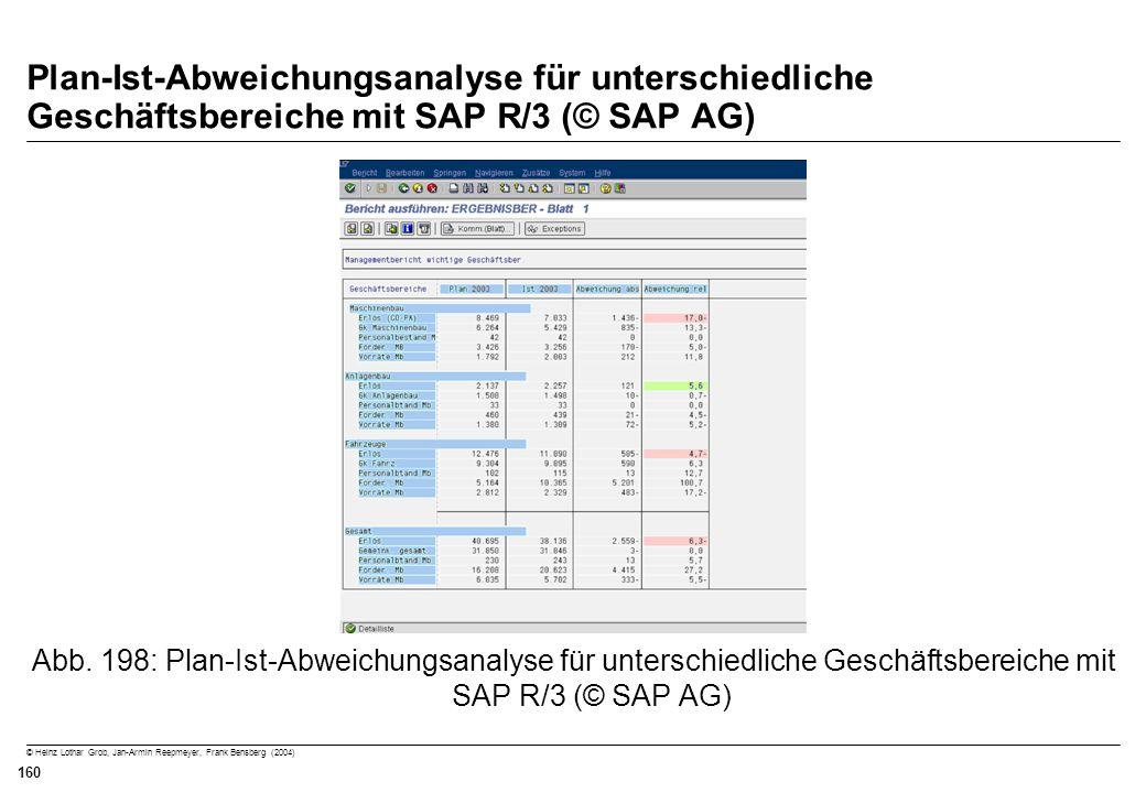 © Heinz Lothar Grob, Jan-Armin Reepmeyer, Frank Bensberg (2004) 160 Plan-Ist-Abweichungsanalyse für unterschiedliche Geschäftsbereiche mit SAP R/3 (©