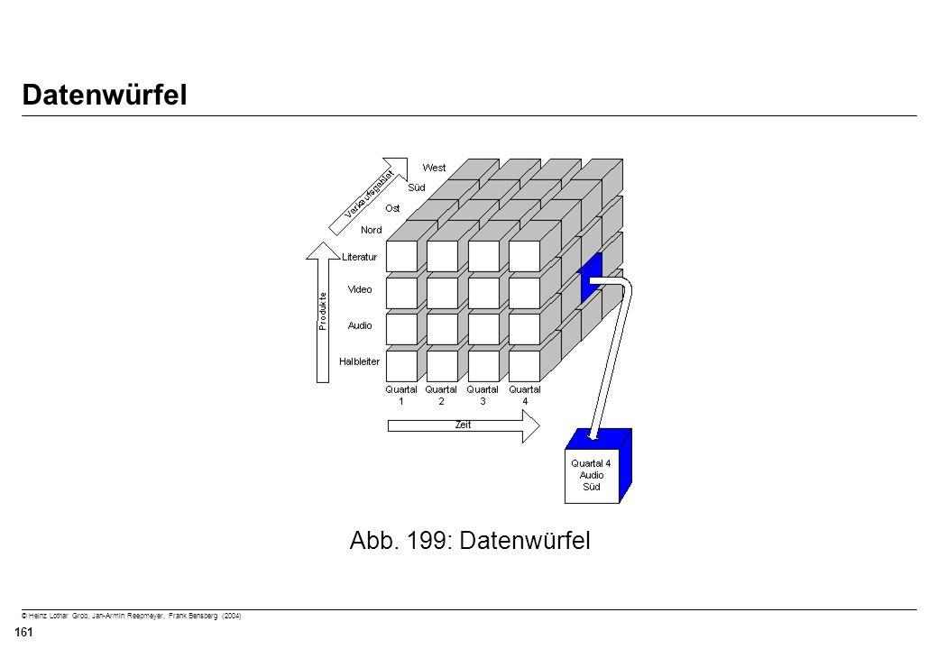 © Heinz Lothar Grob, Jan-Armin Reepmeyer, Frank Bensberg (2004) 161 Datenwürfel Abb. 199: Datenwürfel