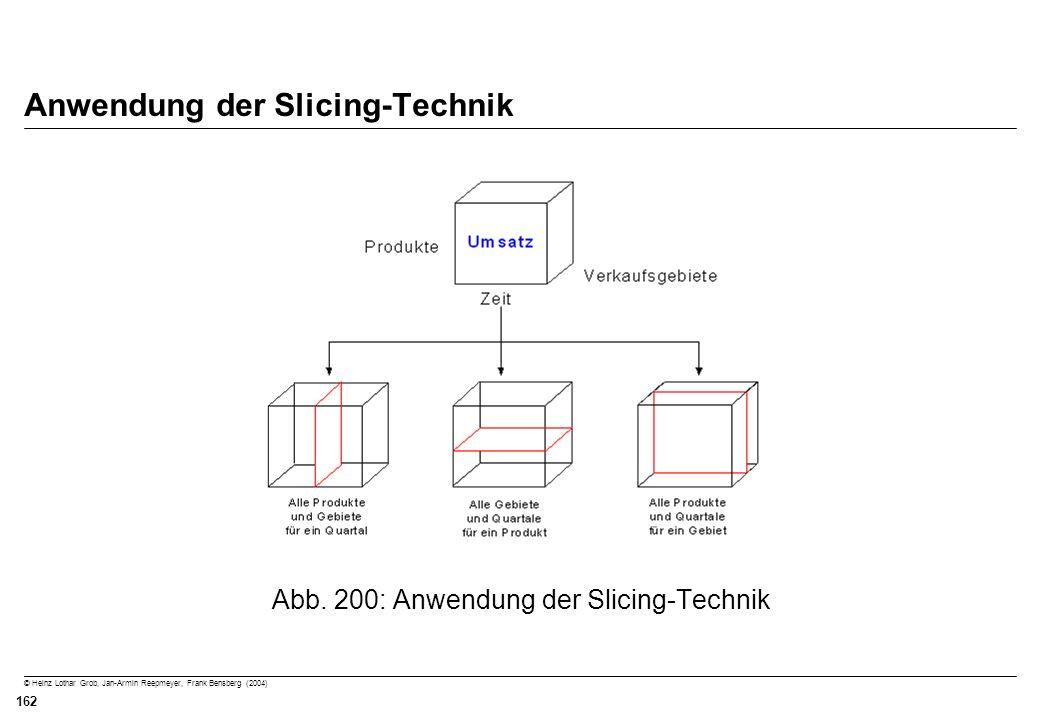 © Heinz Lothar Grob, Jan-Armin Reepmeyer, Frank Bensberg (2004) 162 Anwendung der Slicing-Technik Abb. 200: Anwendung der Slicing-Technik