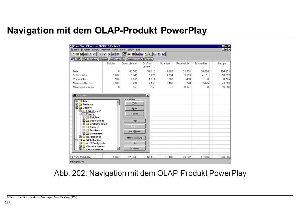 © Heinz Lothar Grob, Jan-Armin Reepmeyer, Frank Bensberg (2004) 164 Navigation mit dem OLAP-Produkt PowerPlay Abb. 202: Navigation mit dem OLAP-Produk