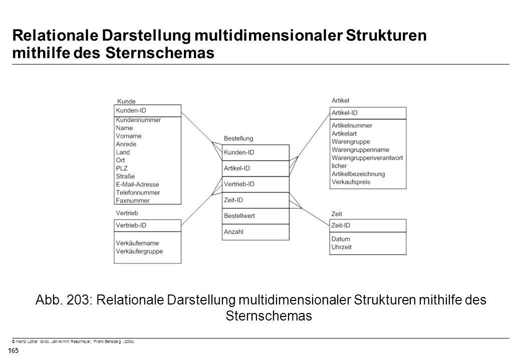 © Heinz Lothar Grob, Jan-Armin Reepmeyer, Frank Bensberg (2004) 165 Relationale Darstellung multidimensionaler Strukturen mithilfe des Sternschemas Ab