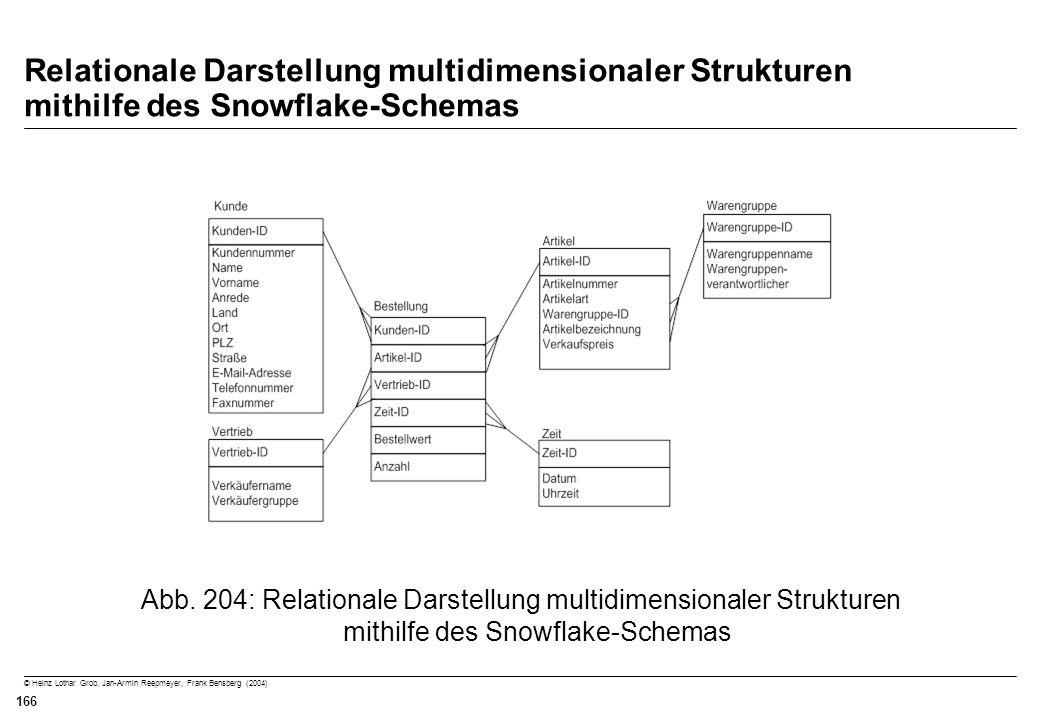 © Heinz Lothar Grob, Jan-Armin Reepmeyer, Frank Bensberg (2004) 166 Relationale Darstellung multidimensionaler Strukturen mithilfe des Snowflake-Schem