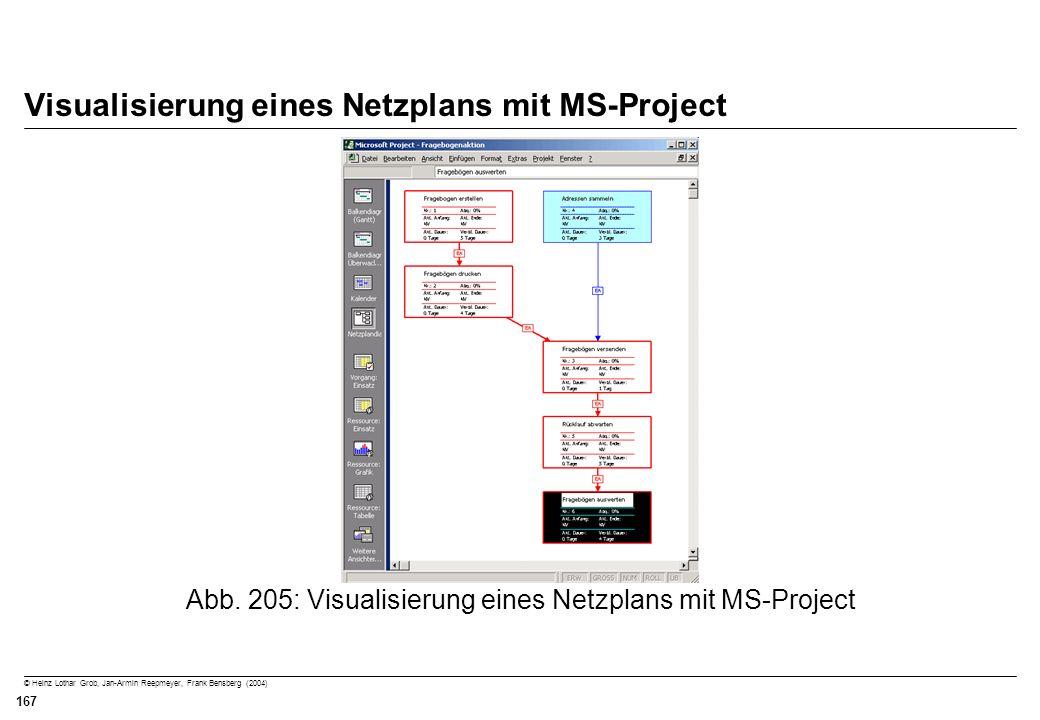 © Heinz Lothar Grob, Jan-Armin Reepmeyer, Frank Bensberg (2004) 167 Visualisierung eines Netzplans mit MS-Project Abb. 205: Visualisierung eines Netzp