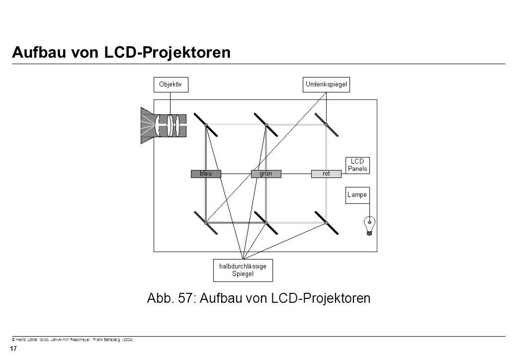 © Heinz Lothar Grob, Jan-Armin Reepmeyer, Frank Bensberg (2004) 17 Aufbau von LCD-Projektoren Abb. 57: Aufbau von LCD-Projektoren