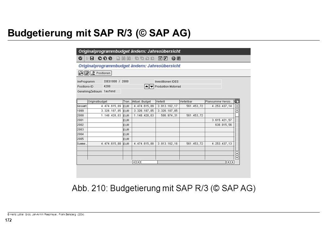 © Heinz Lothar Grob, Jan-Armin Reepmeyer, Frank Bensberg (2004) 172 Budgetierung mit SAP R/3 (© SAP AG) Abb. 210: Budgetierung mit SAP R/3 (© SAP AG)
