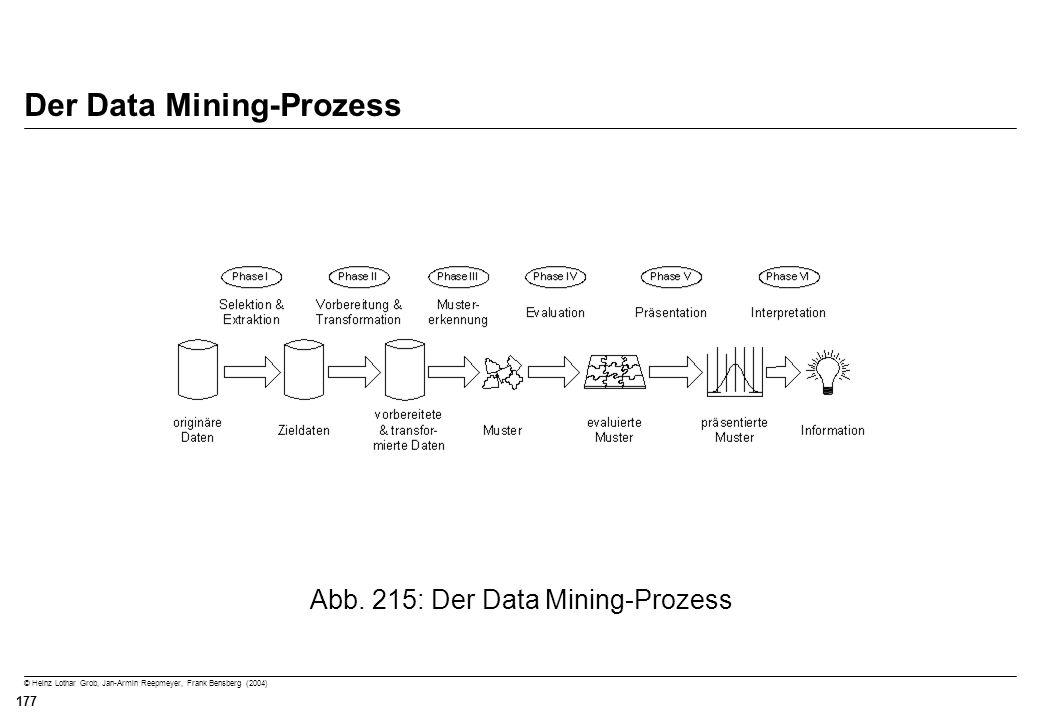© Heinz Lothar Grob, Jan-Armin Reepmeyer, Frank Bensberg (2004) 177 Der Data Mining-Prozess Abb. 215: Der Data Mining-Prozess
