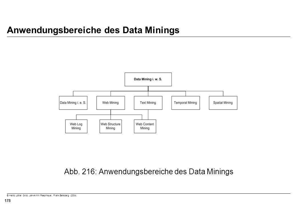 © Heinz Lothar Grob, Jan-Armin Reepmeyer, Frank Bensberg (2004) 178 Anwendungsbereiche des Data Minings Abb. 216: Anwendungsbereiche des Data Minings