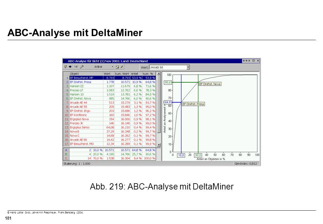 © Heinz Lothar Grob, Jan-Armin Reepmeyer, Frank Bensberg (2004) 181 ABC-Analyse mit DeltaMiner Abb. 219: ABC-Analyse mit DeltaMiner