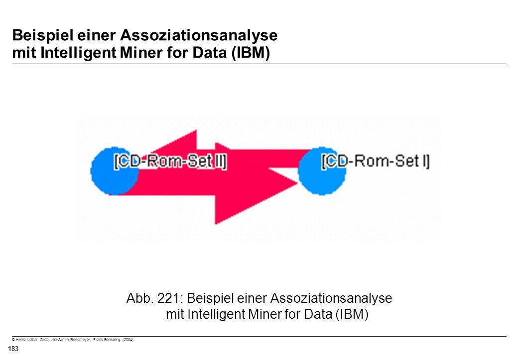 © Heinz Lothar Grob, Jan-Armin Reepmeyer, Frank Bensberg (2004) 183 Beispiel einer Assoziationsanalyse mit Intelligent Miner for Data (IBM) Abb. 221: