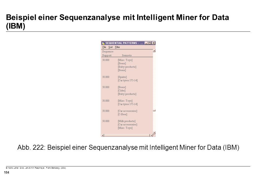 © Heinz Lothar Grob, Jan-Armin Reepmeyer, Frank Bensberg (2004) 184 Beispiel einer Sequenzanalyse mit Intelligent Miner for Data (IBM) Abb. 222: Beisp