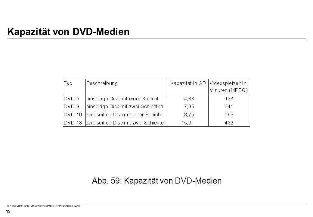 © Heinz Lothar Grob, Jan-Armin Reepmeyer, Frank Bensberg (2004) 19 Kapazität von DVD-Medien Abb. 59: Kapazität von DVD-Medien