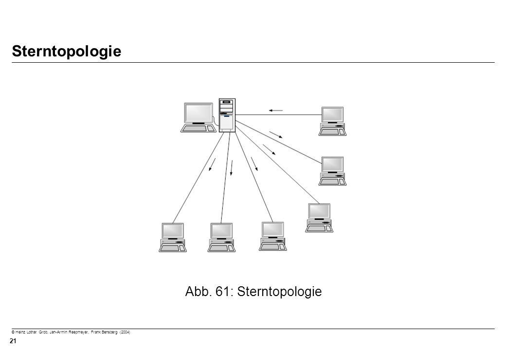 © Heinz Lothar Grob, Jan-Armin Reepmeyer, Frank Bensberg (2004) 21 Sterntopologie Abb. 61: Sterntopologie