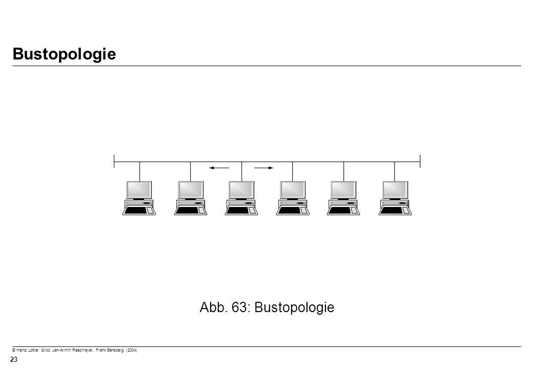 © Heinz Lothar Grob, Jan-Armin Reepmeyer, Frank Bensberg (2004) 23 Bustopologie Abb. 63: Bustopologie