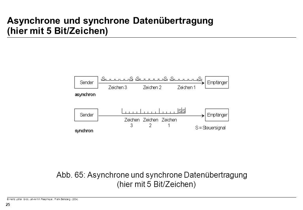 © Heinz Lothar Grob, Jan-Armin Reepmeyer, Frank Bensberg (2004) 25 Asynchrone und synchrone Datenübertragung (hier mit 5 Bit/Zeichen) Abb. 65: Asynchr