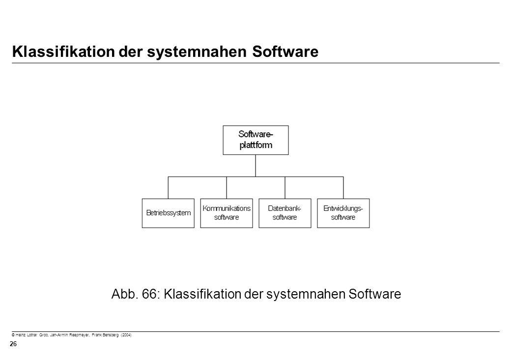 © Heinz Lothar Grob, Jan-Armin Reepmeyer, Frank Bensberg (2004) 26 Klassifikation der systemnahen Software Abb. 66: Klassifikation der systemnahen Sof