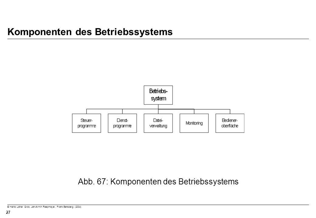 © Heinz Lothar Grob, Jan-Armin Reepmeyer, Frank Bensberg (2004) 27 Komponenten des Betriebssystems Abb. 67: Komponenten des Betriebssystems
