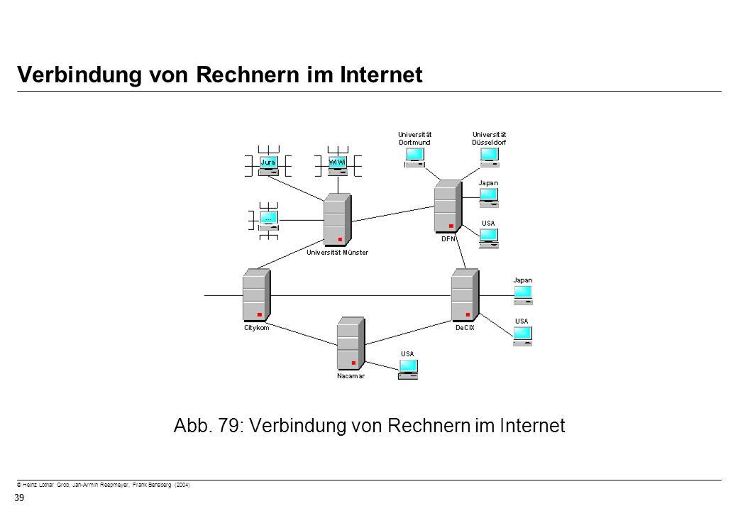 © Heinz Lothar Grob, Jan-Armin Reepmeyer, Frank Bensberg (2004) 39 Verbindung von Rechnern im Internet Abb. 79: Verbindung von Rechnern im Internet