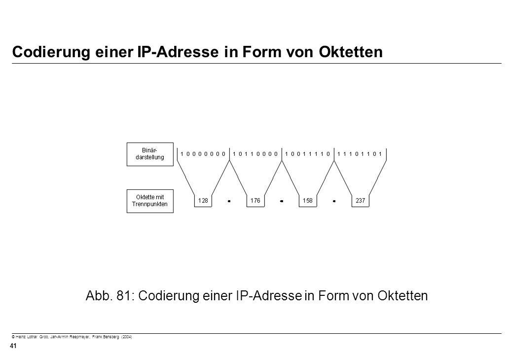 © Heinz Lothar Grob, Jan-Armin Reepmeyer, Frank Bensberg (2004) 41 Codierung einer IP-Adresse in Form von Oktetten Abb. 81: Codierung einer IP-Adresse