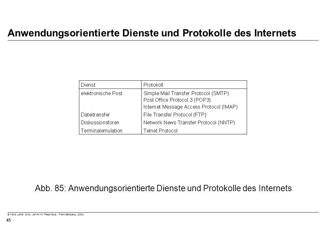 © Heinz Lothar Grob, Jan-Armin Reepmeyer, Frank Bensberg (2004) 45 Anwendungsorientierte Dienste und Protokolle des Internets Abb. 85: Anwendungsorien