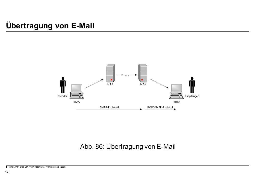 © Heinz Lothar Grob, Jan-Armin Reepmeyer, Frank Bensberg (2004) 46 Übertragung von E-Mail Abb. 86: Übertragung von E-Mail