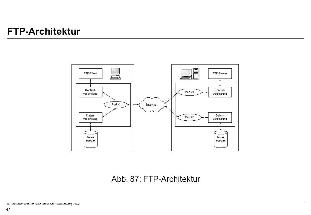 © Heinz Lothar Grob, Jan-Armin Reepmeyer, Frank Bensberg (2004) 47 FTP-Architektur Abb. 87: FTP-Architektur