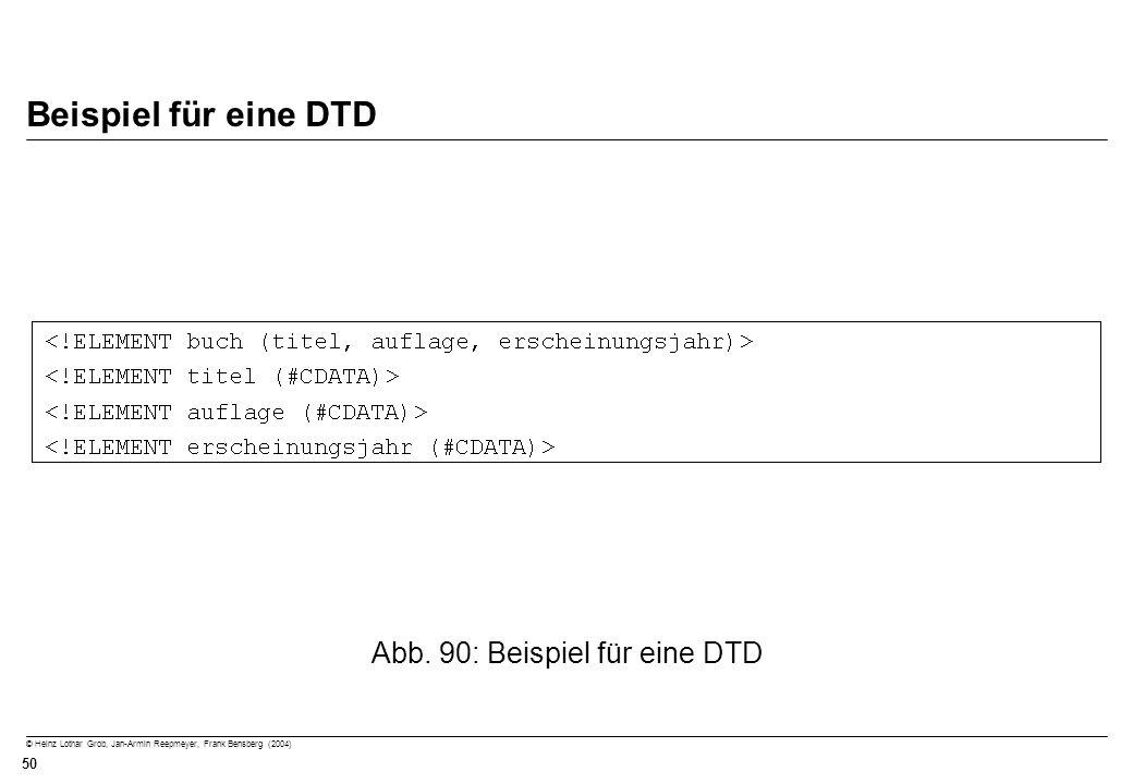 © Heinz Lothar Grob, Jan-Armin Reepmeyer, Frank Bensberg (2004) 50 Beispiel für eine DTD Abb. 90: Beispiel für eine DTD