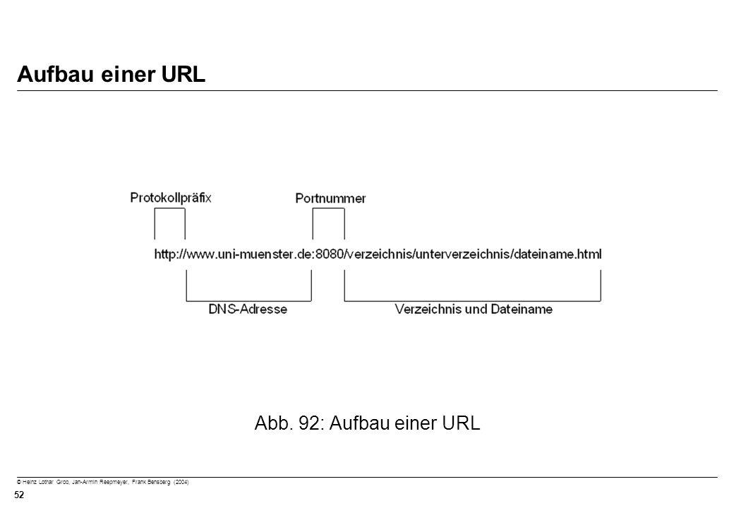 © Heinz Lothar Grob, Jan-Armin Reepmeyer, Frank Bensberg (2004) 52 Aufbau einer URL Abb. 92: Aufbau einer URL