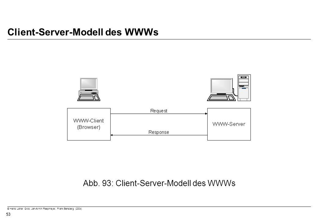 © Heinz Lothar Grob, Jan-Armin Reepmeyer, Frank Bensberg (2004) 53 Client-Server-Modell des WWWs Abb. 93: Client-Server-Modell des WWWs