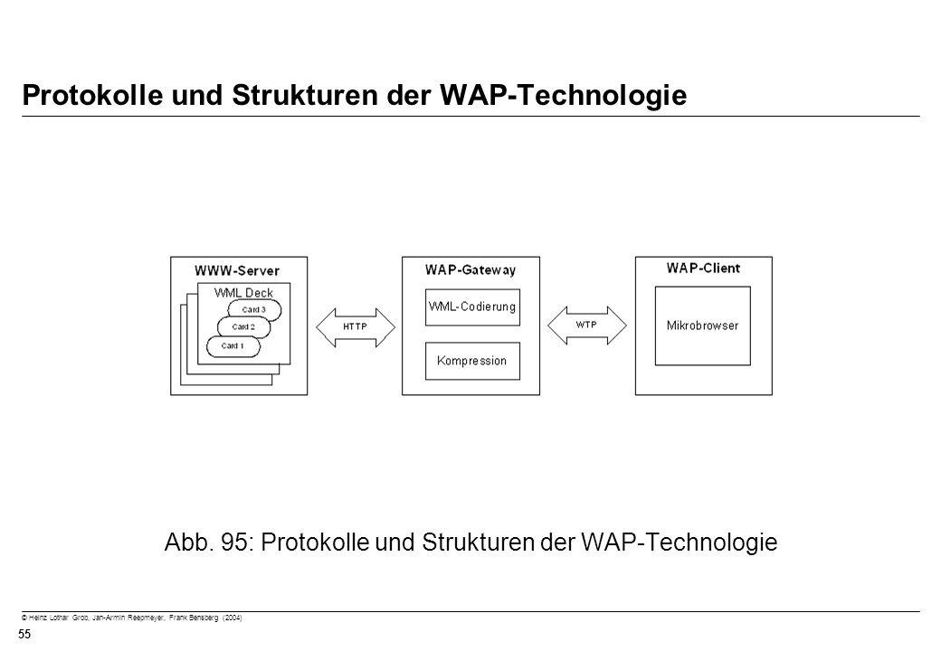 © Heinz Lothar Grob, Jan-Armin Reepmeyer, Frank Bensberg (2004) 55 Protokolle und Strukturen der WAP-Technologie Abb. 95: Protokolle und Strukturen de
