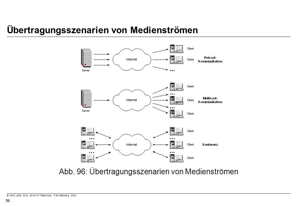 © Heinz Lothar Grob, Jan-Armin Reepmeyer, Frank Bensberg (2004) 56 Übertragungsszenarien von Medienströmen Abb. 96: Übertragungsszenarien von Medienst