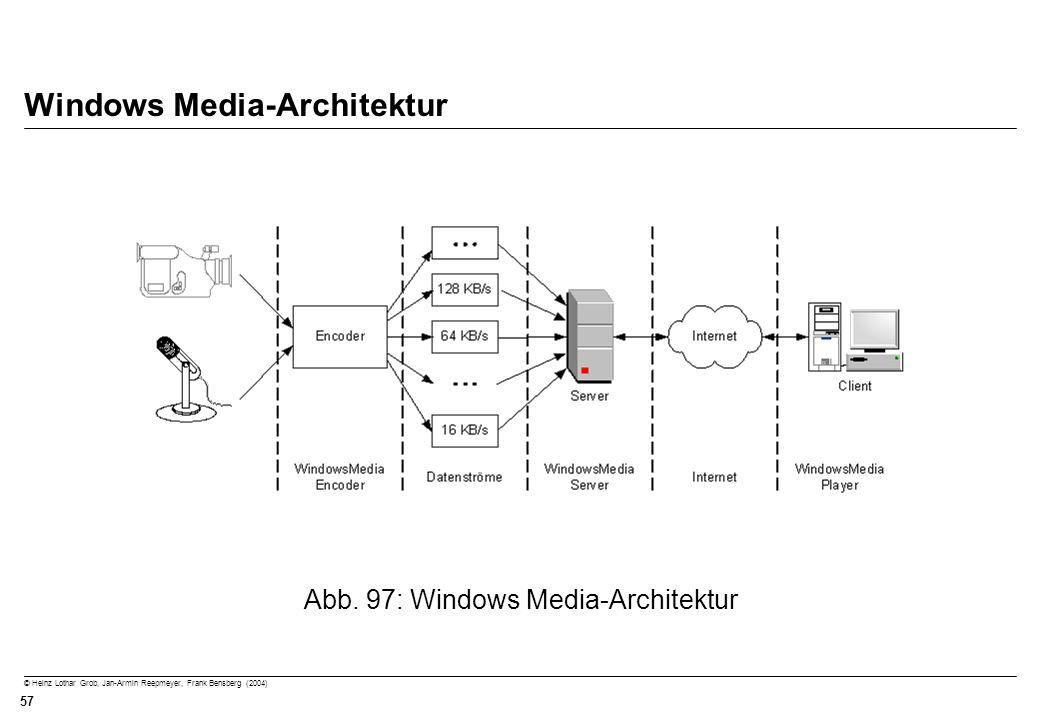 © Heinz Lothar Grob, Jan-Armin Reepmeyer, Frank Bensberg (2004) 57 Windows Media-Architektur Abb. 97: Windows Media-Architektur