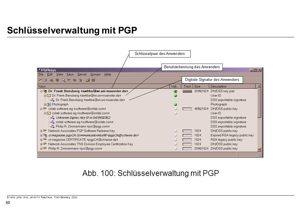 © Heinz Lothar Grob, Jan-Armin Reepmeyer, Frank Bensberg (2004) 60 Schlüsselverwaltung mit PGP Abb. 100: Schlüsselverwaltung mit PGP