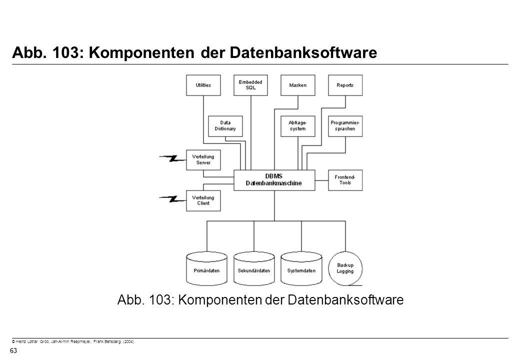 © Heinz Lothar Grob, Jan-Armin Reepmeyer, Frank Bensberg (2004) 63 Abb. 103: Komponenten der Datenbanksoftware