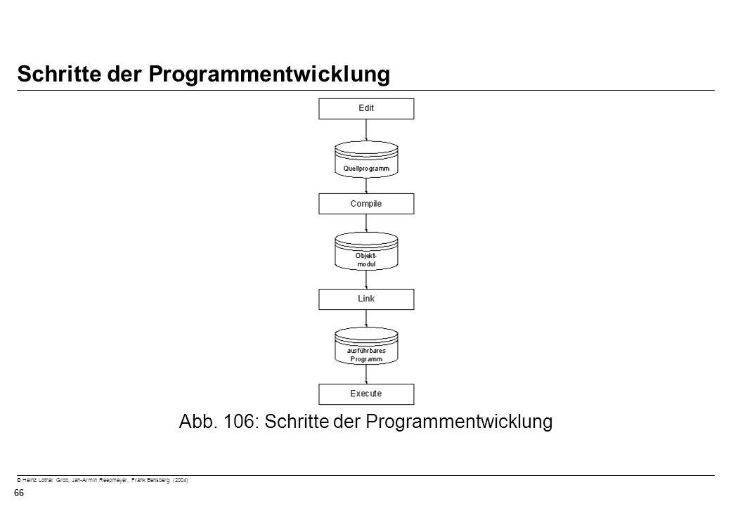 © Heinz Lothar Grob, Jan-Armin Reepmeyer, Frank Bensberg (2004) 66 Schritte der Programmentwicklung Abb. 106: Schritte der Programmentwicklung