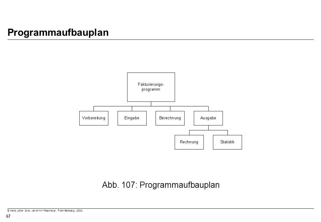 © Heinz Lothar Grob, Jan-Armin Reepmeyer, Frank Bensberg (2004) 67 Programmaufbauplan Abb. 107: Programmaufbauplan