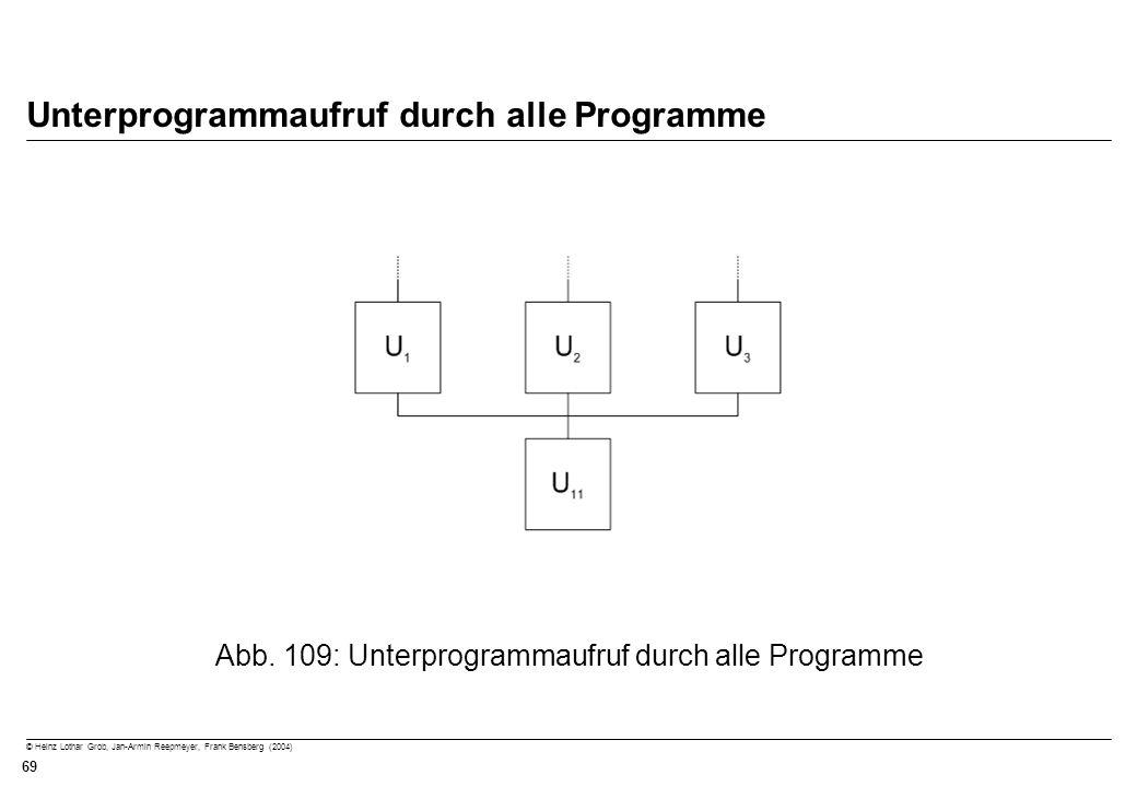 © Heinz Lothar Grob, Jan-Armin Reepmeyer, Frank Bensberg (2004) 69 Unterprogrammaufruf durch alle Programme Abb. 109: Unterprogrammaufruf durch alle P