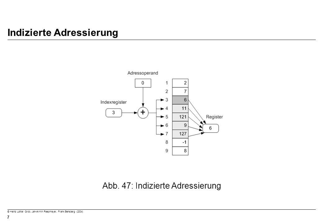 © Heinz Lothar Grob, Jan-Armin Reepmeyer, Frank Bensberg (2004) 108 Funktions- und datenorientierter Ansatz der Datenorganisation Abb.