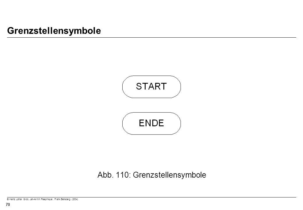 © Heinz Lothar Grob, Jan-Armin Reepmeyer, Frank Bensberg (2004) 70 Grenzstellensymbole Abb. 110: Grenzstellensymbole