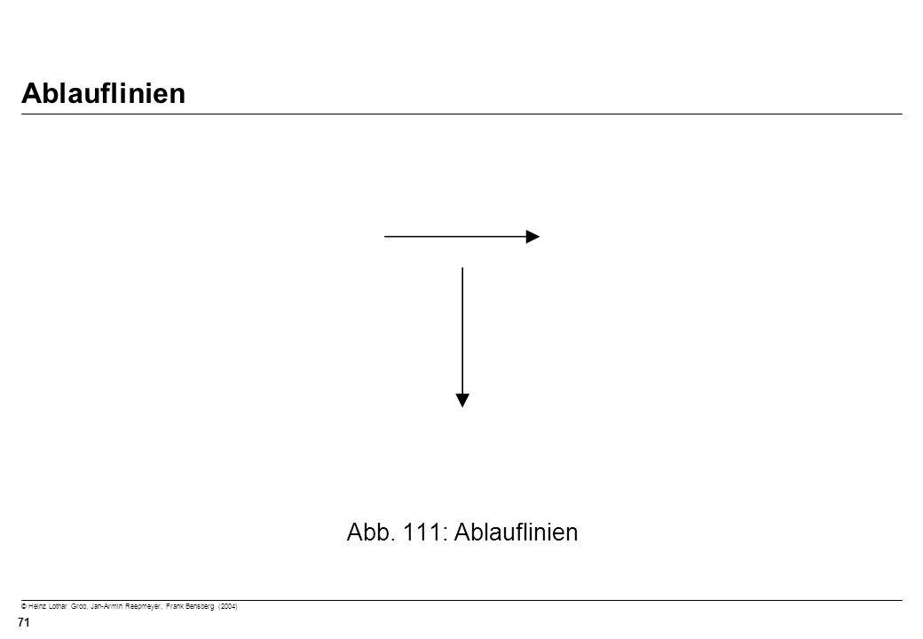 © Heinz Lothar Grob, Jan-Armin Reepmeyer, Frank Bensberg (2004) 71 Ablauflinien Abb. 111: Ablauflinien